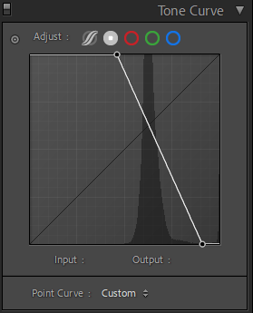 Tone Curve for flipping image from negative to positive and adjusting tonal range.